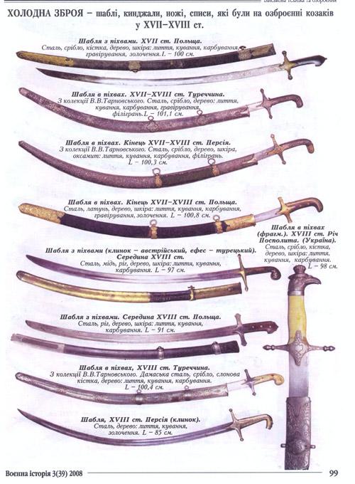 Ілюстрації зразків козацької зброї